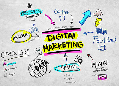 Ideal Marketing - Web marketing per l'edilizia | Prima Consulenza gratuita